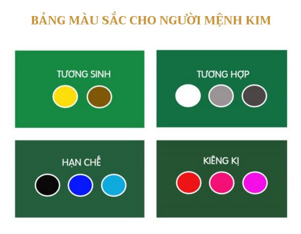 Mệnh Kim trồng cây gì? - những màu sắc hợp với mệnh Kim