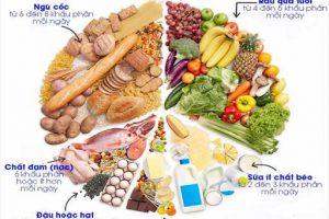 Chế độ ăn DASH là gì?