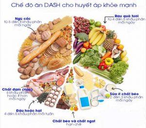 che-do-an-DASH-danh-cho-nguoi-cao-huyet-ap